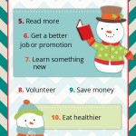 Top 10 New Year's Resolutions | Holiday Survival Guide